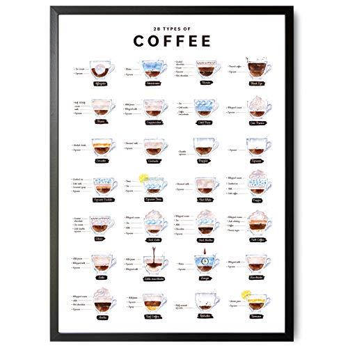 JUNOMI® Kaffee Poster A2, 28 Types of Coffee, Perfekte Kaffee Küchen Deko mit Anleitung und Namen von 28 Kaffee Arten, Ideales Kaffee Geschenk für Coffee Lover, Kaffee Küchenbild | ohne Rahmen